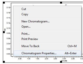 Empower Tip: Chromatogram properties | Figure 8