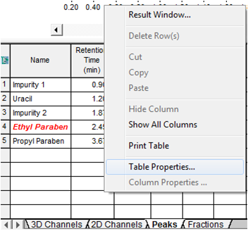 Empower Tips: Peaks table/select Table Properties | figure 8