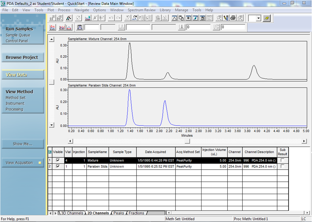 Empower Tips: Modified overlay/Both channels are labeled with Sample Name and wavelength | figure 11