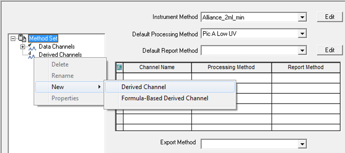 Empower Tips: Method Set tree/Derived Channels | Figure 3