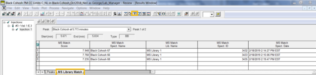 Empower Tip: Results window/open the MS Library Match tab | Figure 4