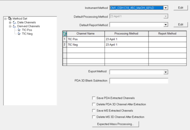 Empower Tips: Populate the channel table within the Method Set | Figure 2