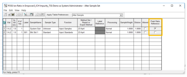Empower Tips: Check Peak Ratio Reference box or Alter Sample | Figure 3