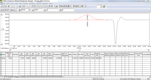 Empower Tips: a sample with its corresponding results   Figure 4